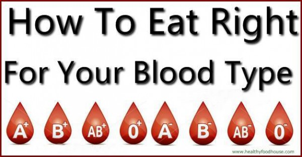 "Is the Blood Type Diet ""RIGHT"" for You?"